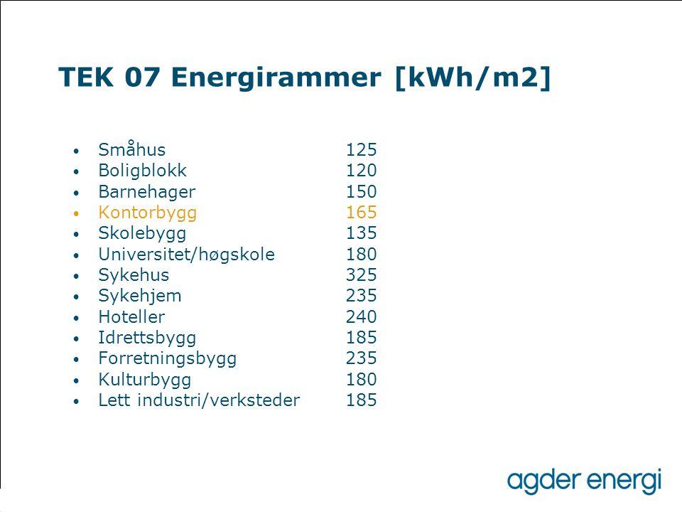TEK 07 Energirammer [kWh/m2]